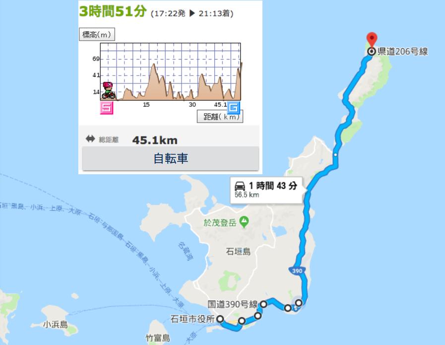 市街地~平久保崎(東岸コース)